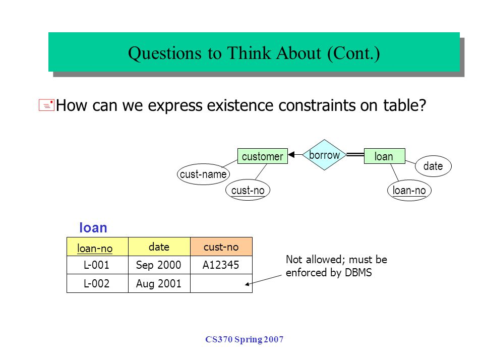 CS370 Spring 2007 Questions to Think About (Cont.) +How can we express existence constraints on table.