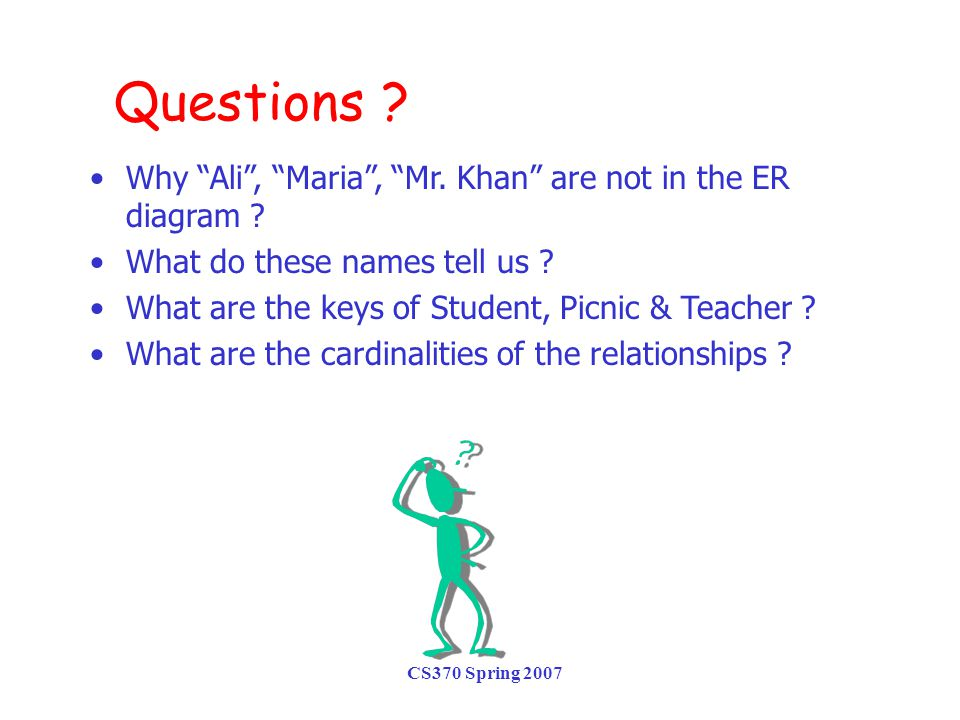 """CS370 Spring 2007 Questions ? Why """"Ali"""", """"Maria"""", """"Mr. Khan"""" are not in the ER diagram ? What do these names tell us ? What are the keys of Student, P"""