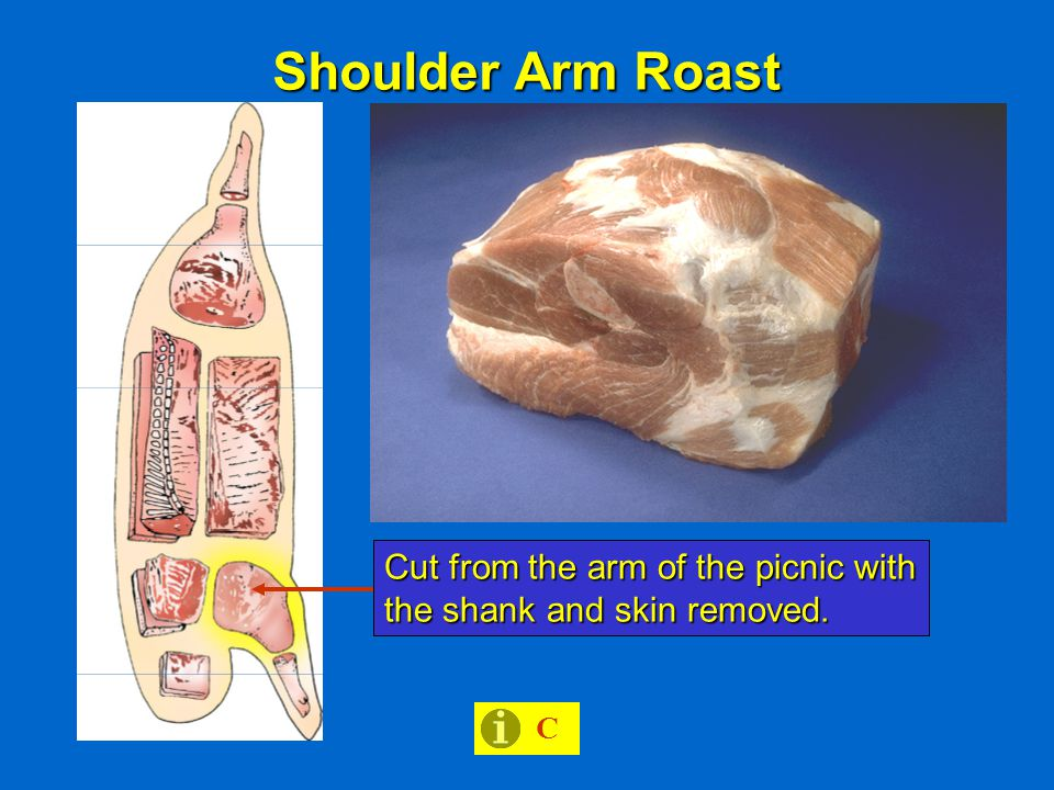 Shoulder Arm Roast C Cut from the arm of the picnic with the shank and skin removed.