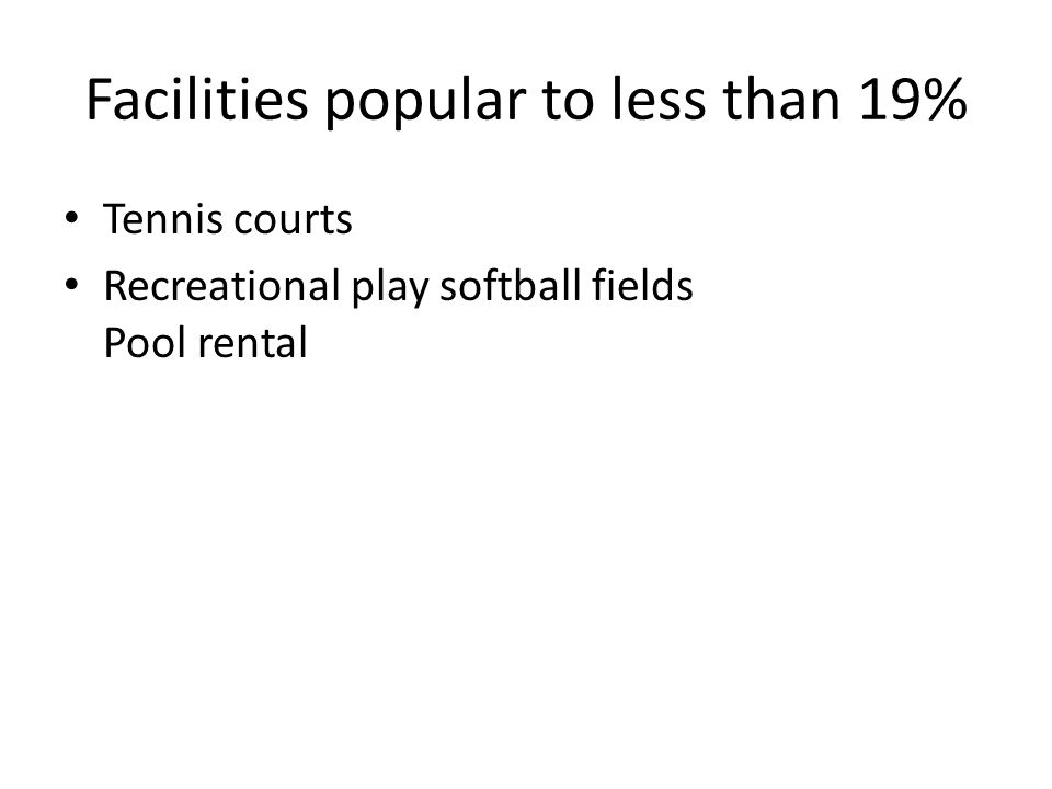 Facilities popular to less than 19% Tennis courts Recreational play softball fields Pool rental