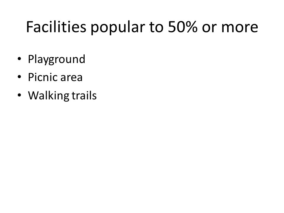 Facilities popular to 50% or more Playground Picnic area Walking trails
