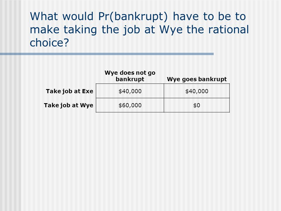 What would Pr(bankrupt) have to be to make taking the job at Wye the rational choice.