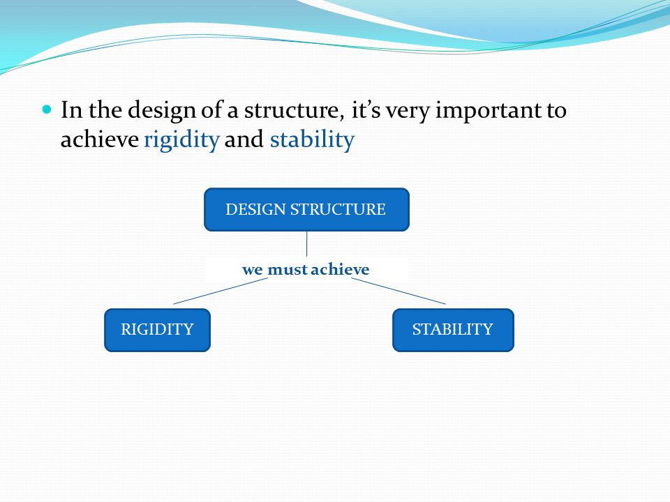 In the design of a structure, it's very important to achieve rigidity and stability DESIGN STRUCTURE RIGIDITYSTABILITY we must achieve