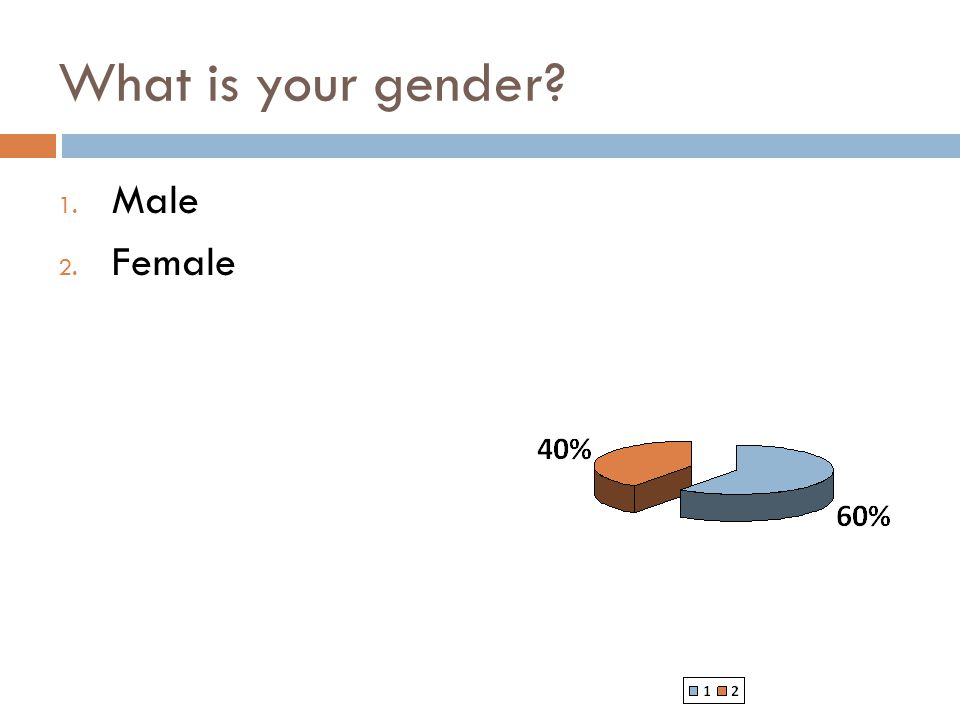 What is your gender? 1. Male 2. Female