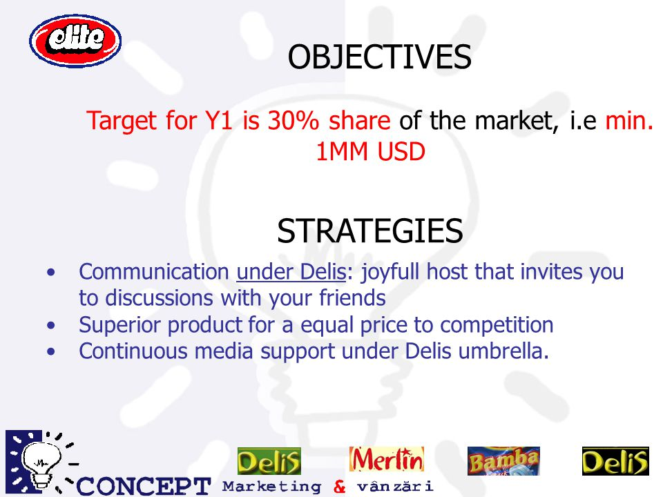 OBJECTIVES Target for Y1 is 30% share of the market, i.e min.
