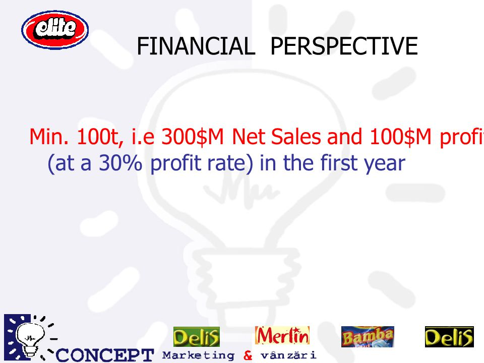 FINANCIAL PERSPECTIVE Min.