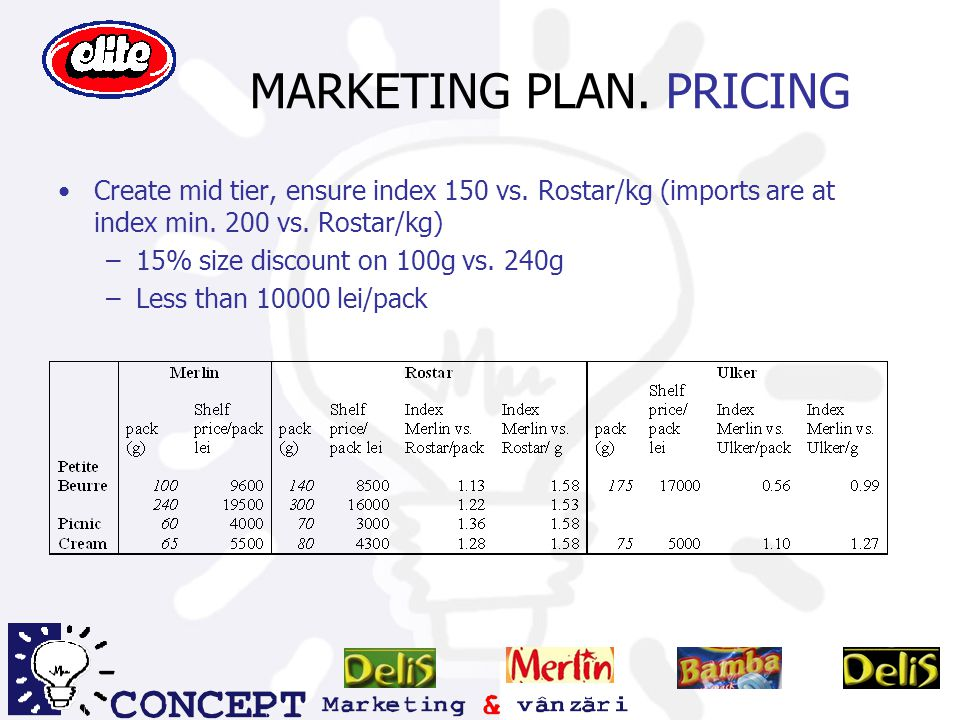 MARKETING PLAN.PRICING Create mid tier, ensure index 150 vs.