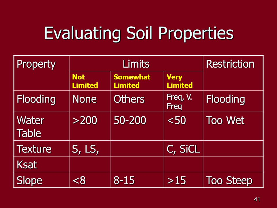 41 Evaluating Soil Properties PropertyLimitsRestriction Not Limited Somewhat Limited Very Limited FloodingNoneOthers Freq, V.