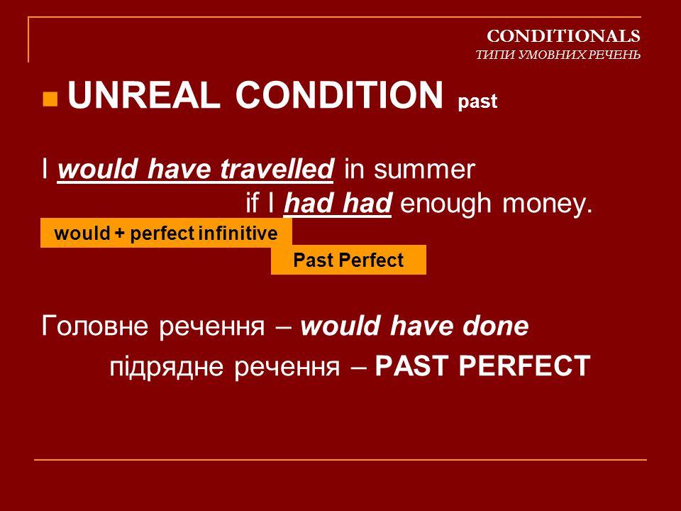 CONDITIONALS ТИПИ УМОВНИХ РЕЧЕНЬ Conclusion I - Real conditional [I will do /am going to do] (if I do ).