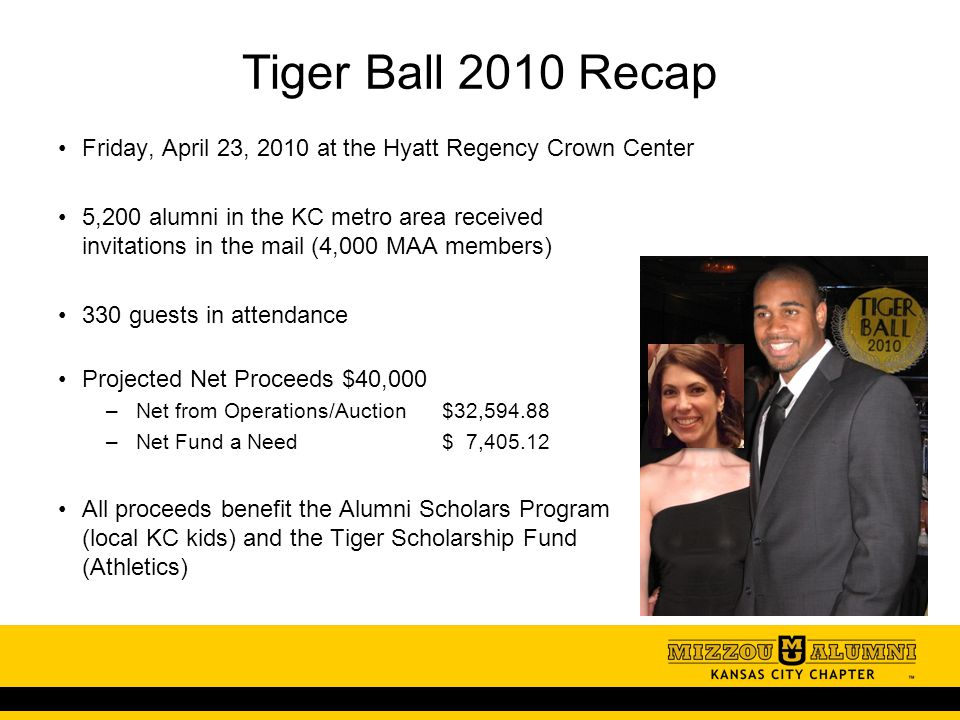 Tiger Ball 2010 Recap Friday, April 23, 2010 at the Hyatt Regency Crown Center 5,200 alumni in the KC metro area received invitations in the mail (4,0