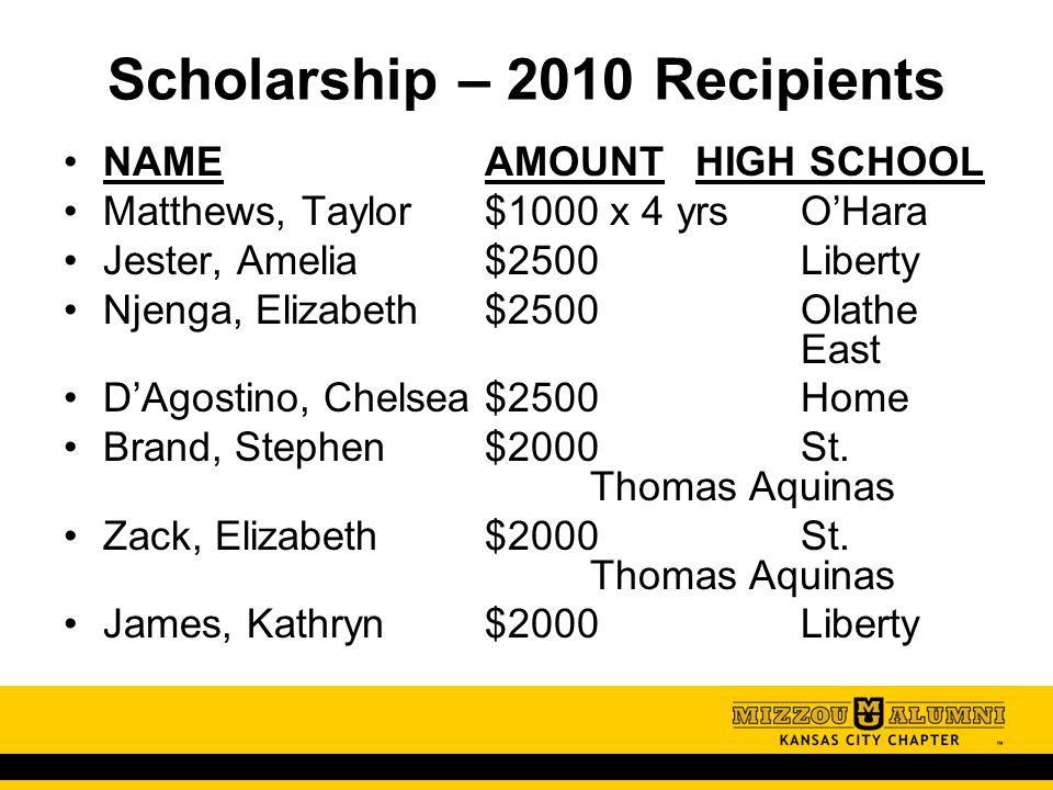 Scholarship – 2010 Recipients NAMEAMOUNTHIGH SCHOOL Matthews, Taylor$1000 x 4 yrsO'Hara Jester, Amelia$2500Liberty Njenga, Elizabeth$2500Olathe East D'Agostino, Chelsea$2500Home Brand, Stephen$2000St.