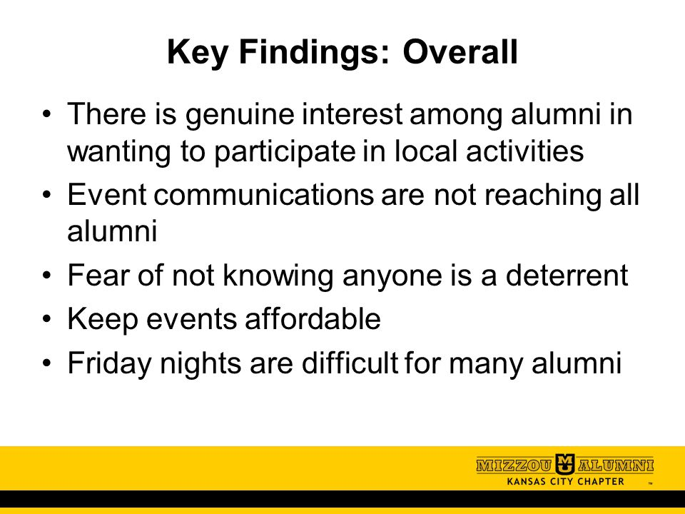 Key Findings: Overall There is genuine interest among alumni in wanting to participate in local activities Event communications are not reaching all a