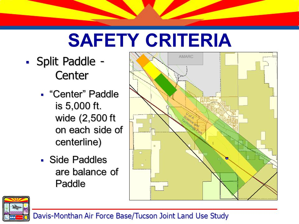 Davis-Monthan Air Force Base/Tucson Joint Land Use Study SAFETY CRITERIA  Split Paddle - Center  Center Paddle is 5,000 ft.