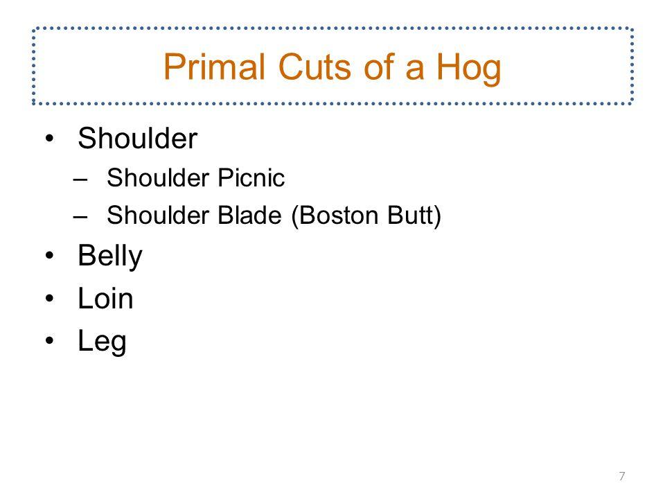 Primal Cuts of a Hog Shoulder –Shoulder Picnic –Shoulder Blade (Boston Butt) Belly Loin Leg 7