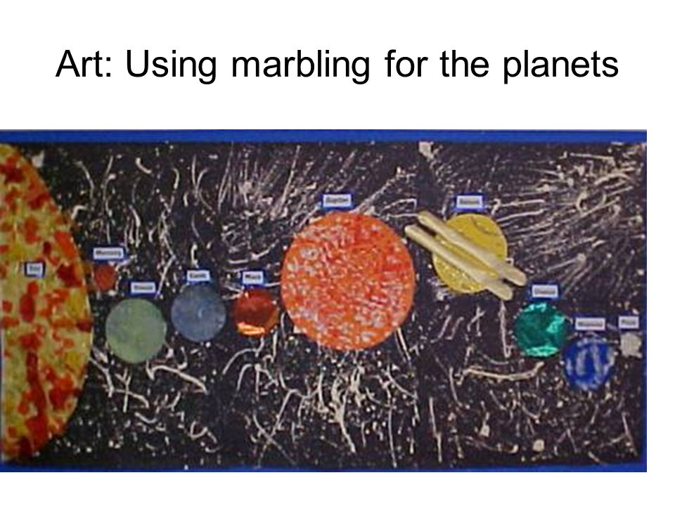 Art: Using marbling for the planets