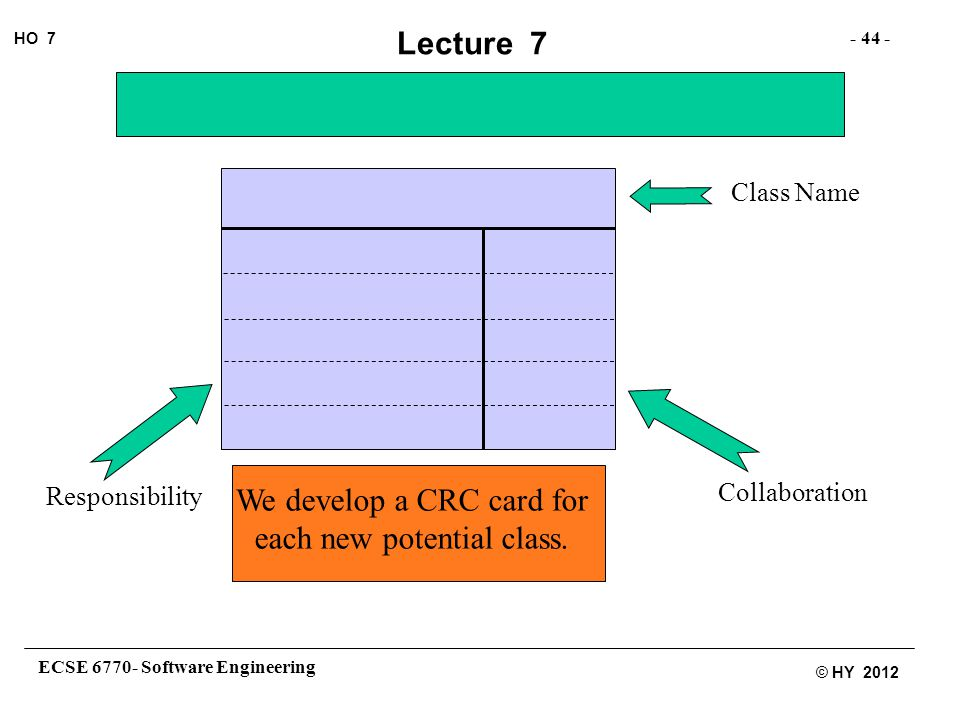ECSE 6770- Software Engineering - 44 - HO 7 © HY 2012 Lecture 7 Class Name Responsibility Collaboration We develop a CRC card for each new potential class.