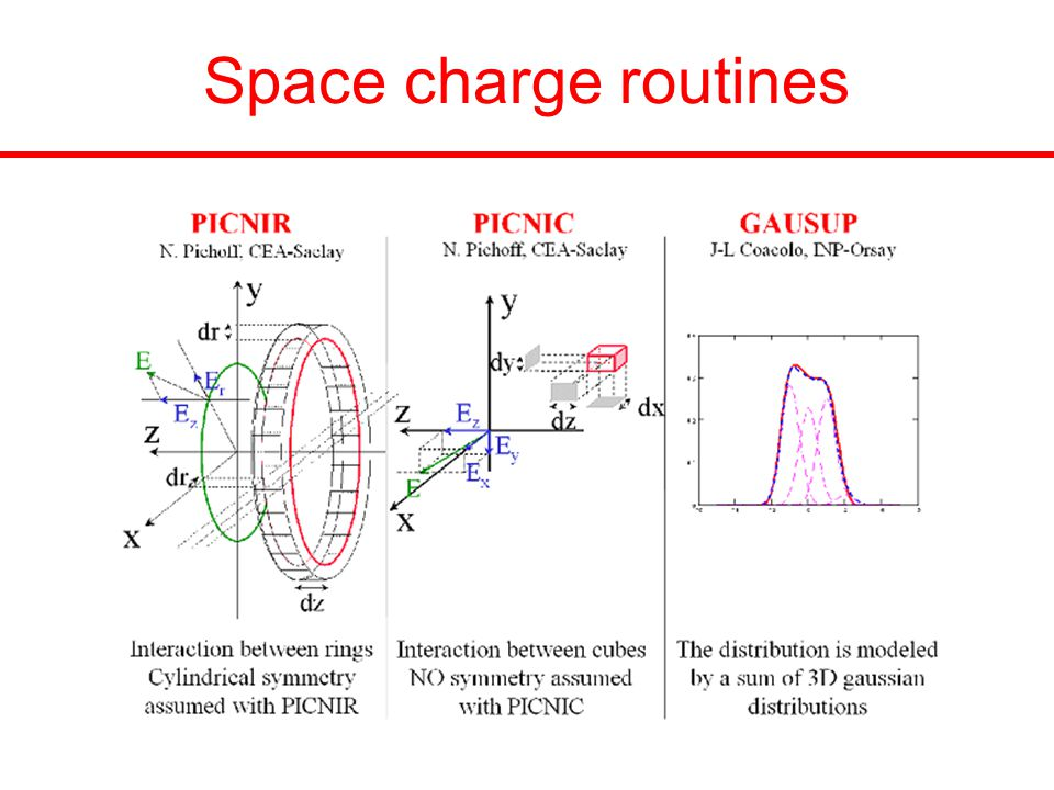Space charge routines