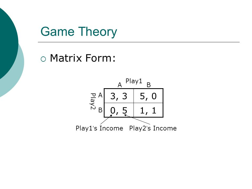 Game Theory  Matrix Form: 3, 35, 0 0, 51, 1 A B ABAB Play1 Play2 Play1 ' s IncomePlay2 ' s Income