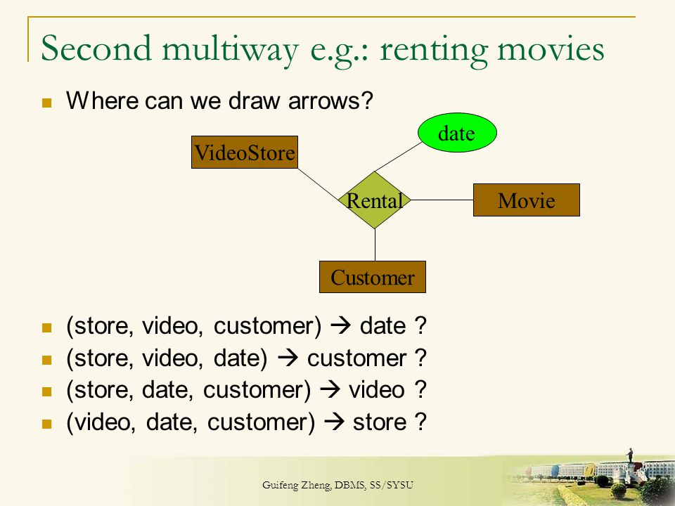 Guifeng Zheng, DBMS, SS/SYSU 25 Second multiway e.g.: renting movies Where can we draw arrows? (store, video, customer)  date ? (store, video, date)