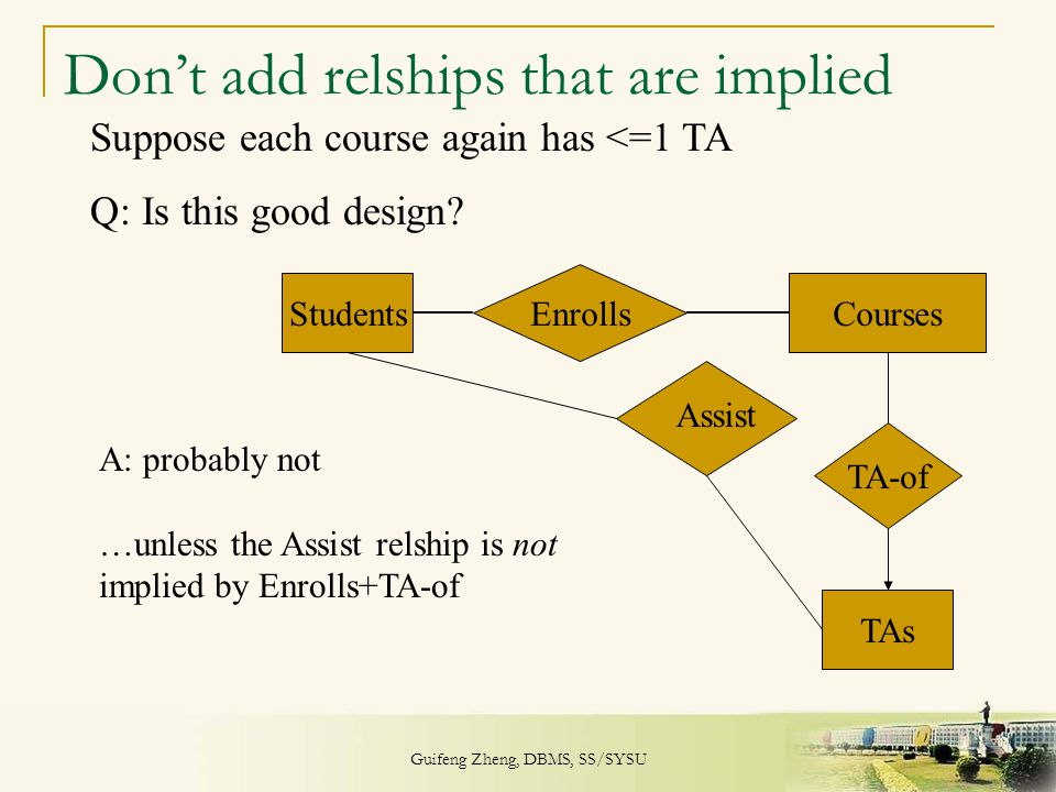 Guifeng Zheng, DBMS, SS/SYSU 35 Don't add relships that are implied StudentsCourses TAs Enrolls TA-of Assist Suppose each course again has <=1 TA Q: I
