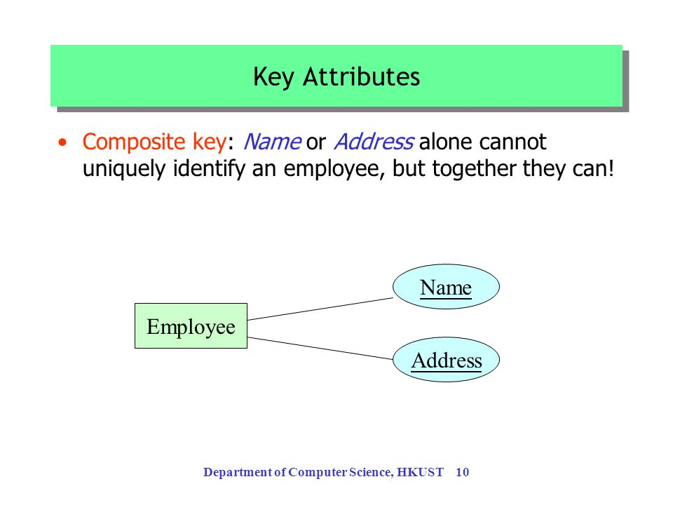Department of Computer Science, HKUST 9 Key Attributes A set of attributes that can uniquely identify an entity Employee EmpNo Name ERD tabular