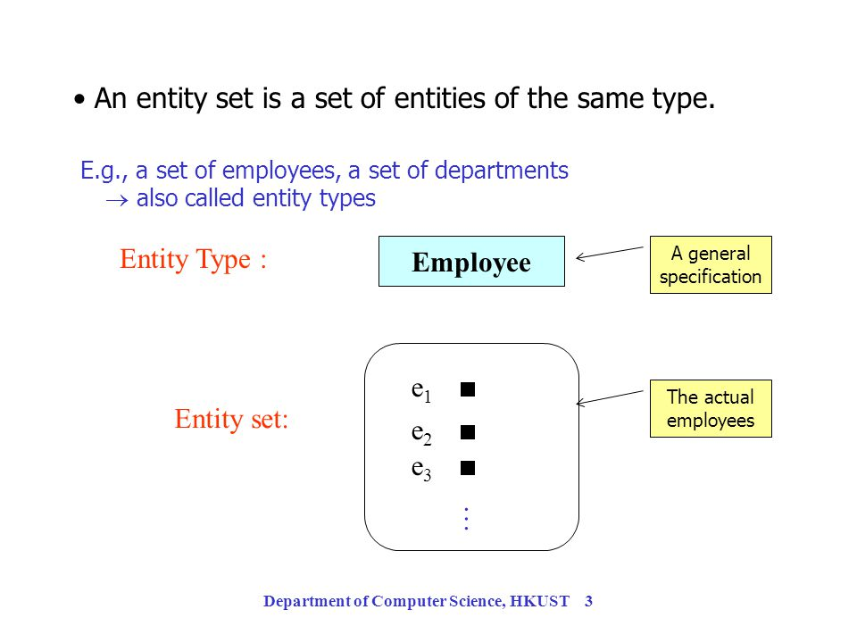 Department of Computer Science, HKUST 2 Basic Concepts  A database can be modeled as  a collection of entities  relationship among entities  An en