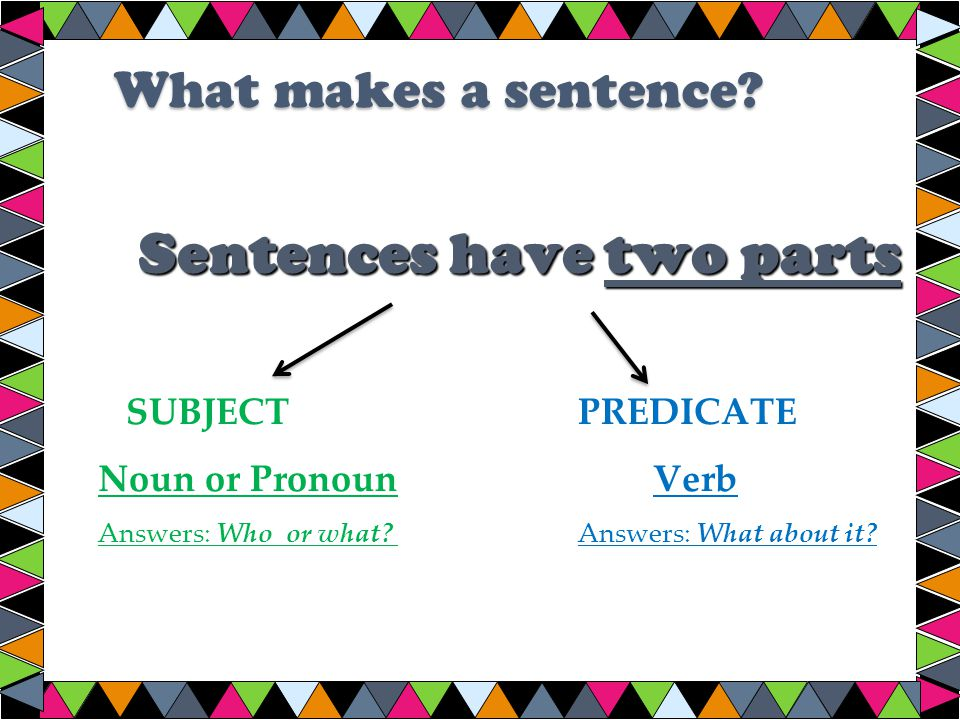 Sentences have two parts SUBJECTPREDICATE Noun or Pronoun Verb Answers: Who or what.