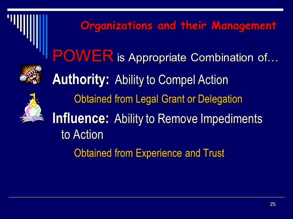 24 Organizations and their Management Effective Decision-making consists of POWER and… KNOWLEDGE
