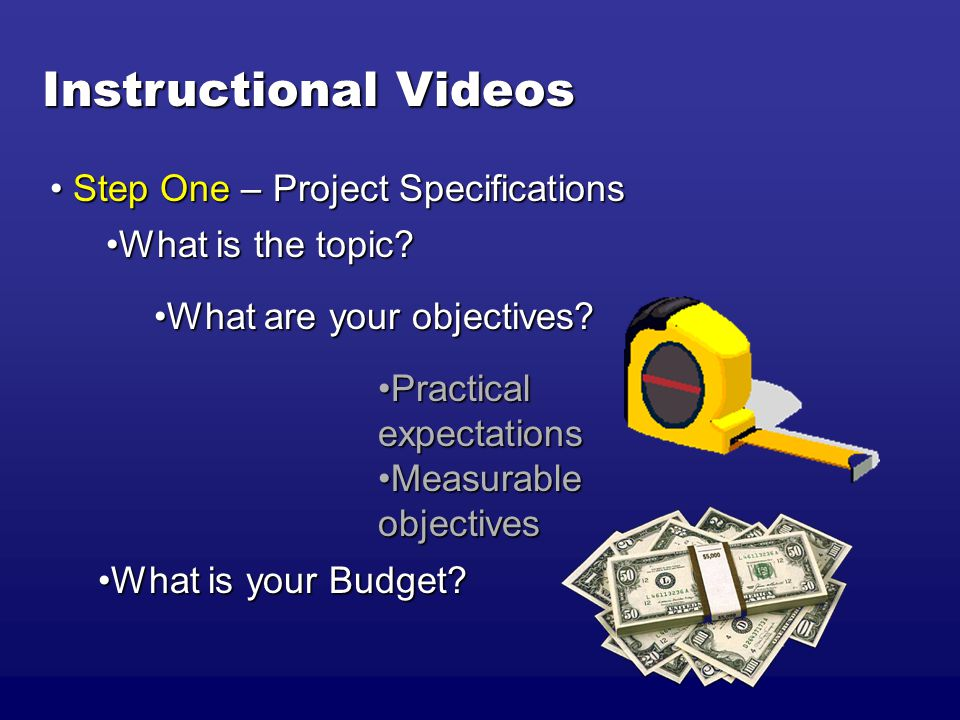 Instructional Videos What is your Delivery System?What is your Delivery System.