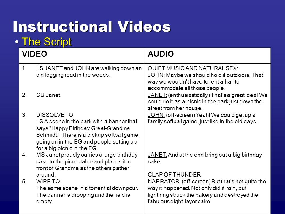 Instructional Videos The Storyboard The Storyboard