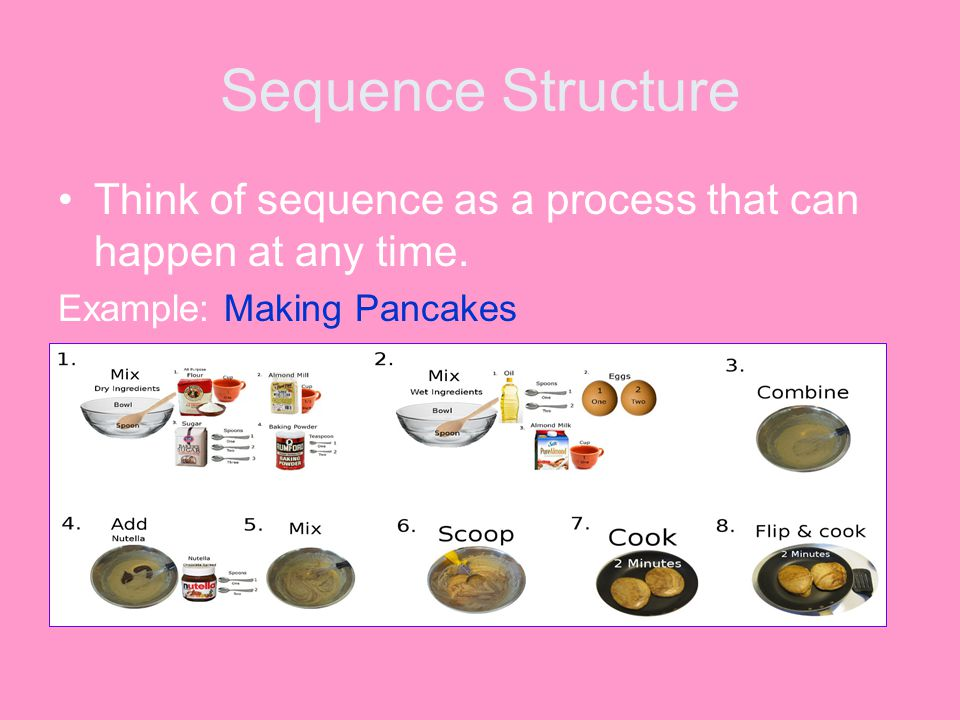 Sequence Structure Think of sequence as a process that can happen at any time.
