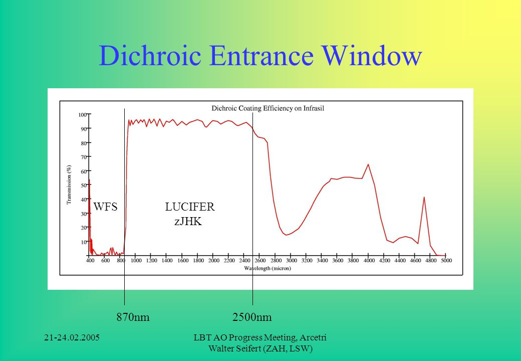 21-24.02.2005LBT AO Progress Meeting, Arcetri Walter Seifert (ZAH, LSW) Dichroic Entrance Window 870nm2500nm LUCIFER zJHK WFS