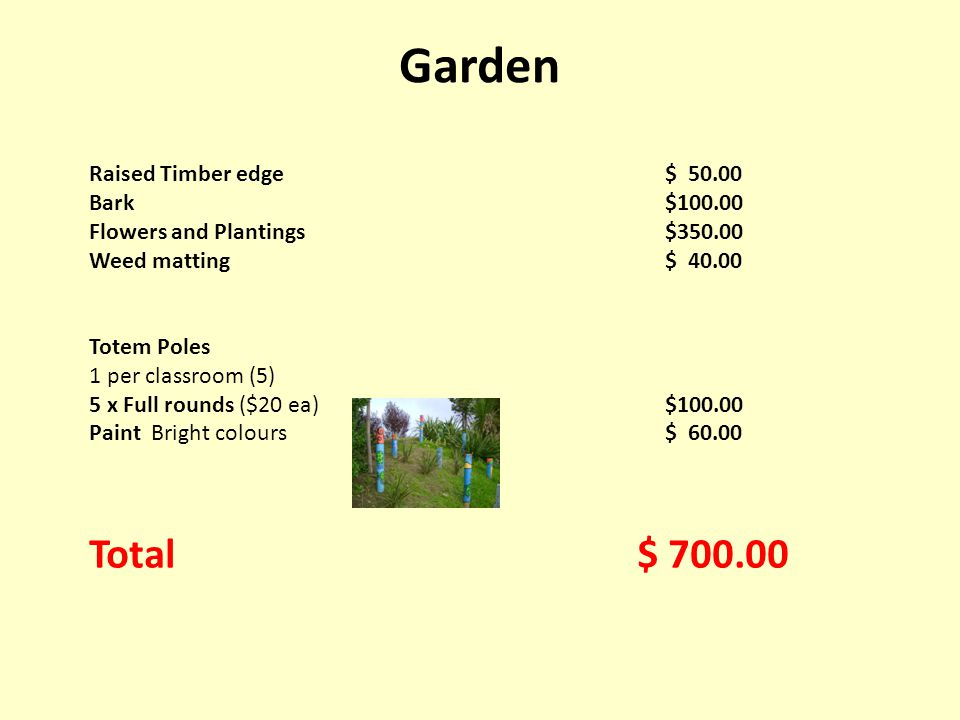 Raised Timber edge$ 50.00 Bark$100.00 Flowers and Plantings$350.00 Weed matting$ 40.00 Totem Poles 1 per classroom (5) 5 x Full rounds ($20 ea)$100.00 Paint Bright colours$ 60.00 Total $ 700.00 Garden