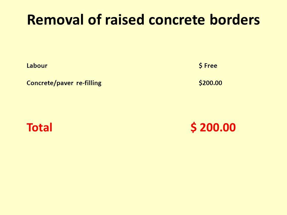 Labour$ Free Concrete/paver re-filling$200.00 Total $ 200.00 Removal of raised concrete borders
