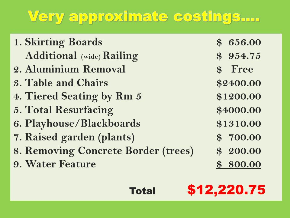 1.Skirting Boards$ 656.00 Additional (wide) Railing$ 954.75 2.