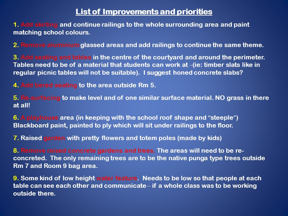 List of Improvements and priorities 1.