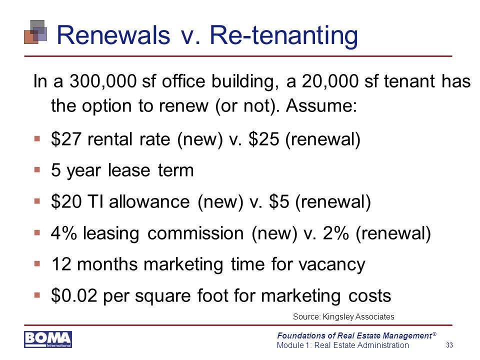 Foundations of Real Estate Management Module 1: Real Estate Administration 33 ® Renewals v.