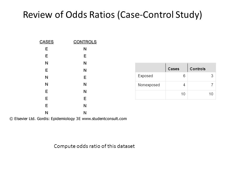 CasesControls Exposed63 Nonexposed47 10 Compute odds ratio of this dataset Review of Odds Ratios (Case-Control Study)