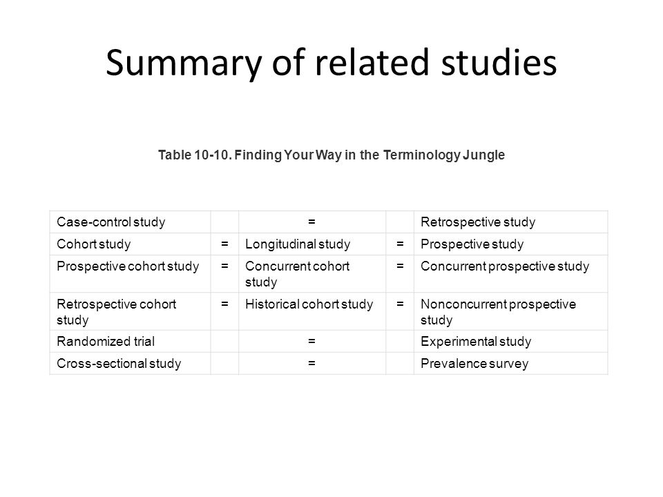 Summary of related studies Table 10-10.