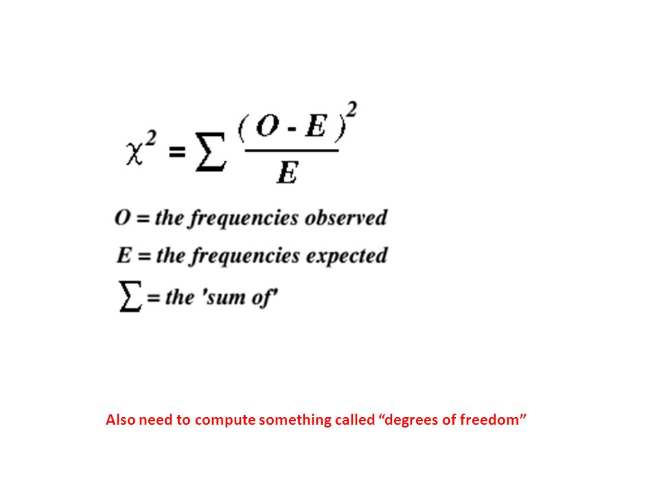 Also need to compute something called degrees of freedom