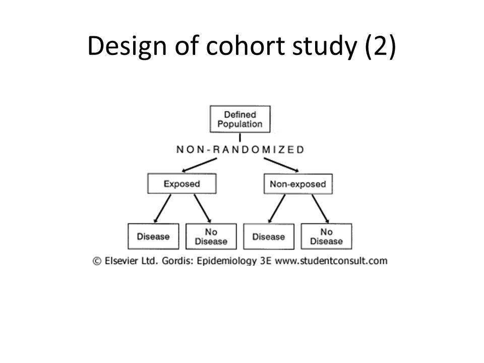 Design of cohort study (2)