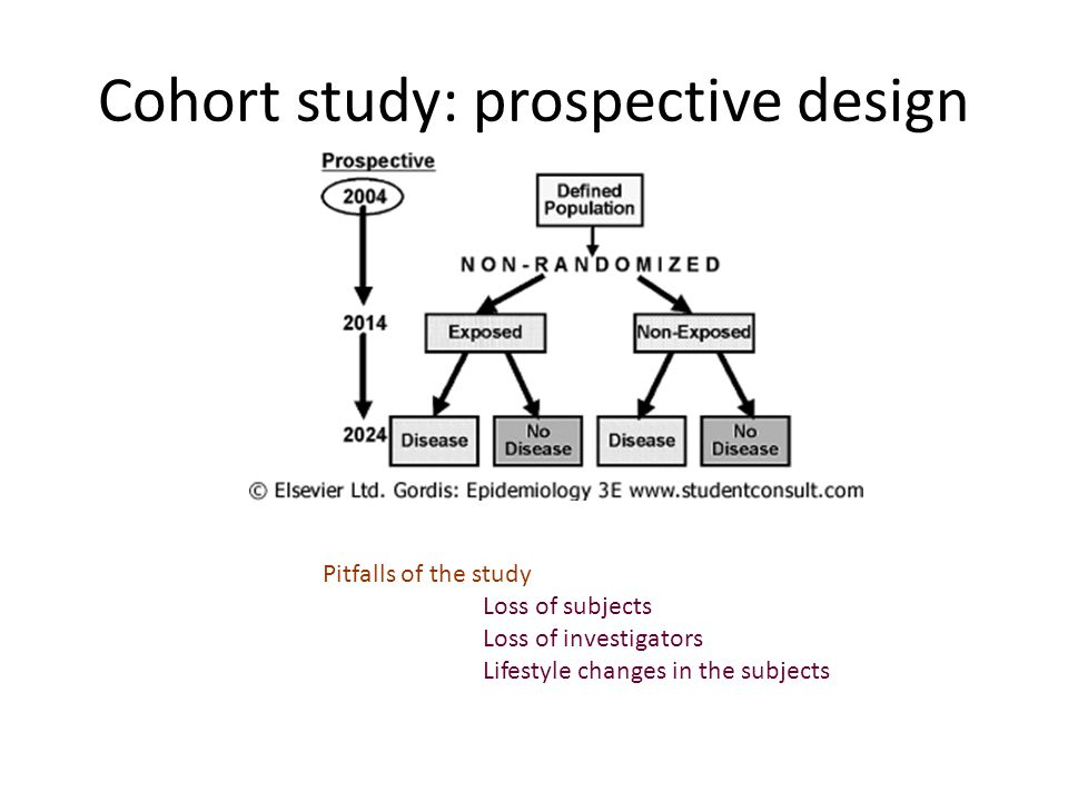 Cohort study: prospective design Pitfalls of the study Loss of subjects Loss of investigators Lifestyle changes in the subjects