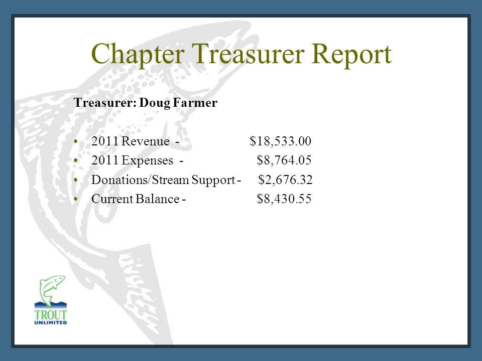 Chapter Treasurer Report Treasurer: Doug Farmer 2011 Revenue - $18,533.00 2011 Expenses - $8,764.05 Donations/Stream Support - $2,676.32 Current Balan