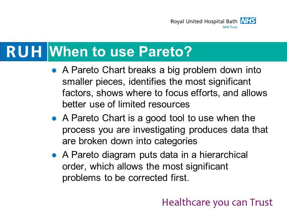 When to use Pareto.