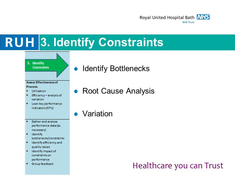 3. Identify Constraints Identify Bottlenecks Root Cause Analysis Variation