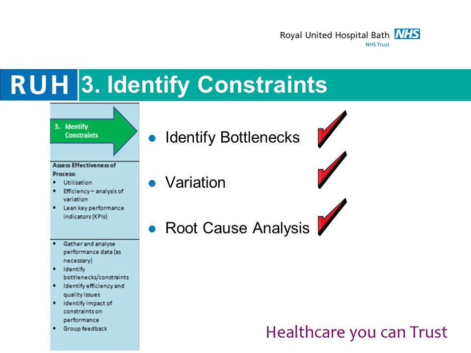 3. Identify Constraints Identify Bottlenecks Variation Root Cause Analysis
