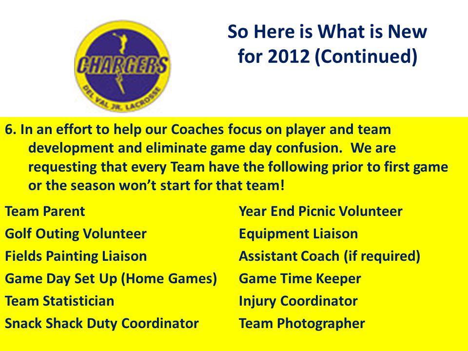 So Here is What is New for 2012 (Continued) 6. In an effort to help our Coaches focus on player and team development and eliminate game day confusion.