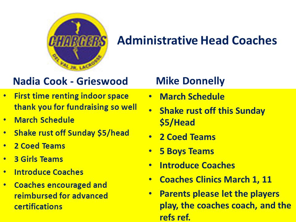 Administrative Head Coaches Nadia Cook - Grieswood First time renting indoor space thank you for fundraising so well March Schedule Shake rust off Sun