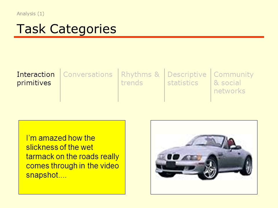 Task Categories Interaction primitives ConversationsRhythms & trends Descriptive statistics Community & social networks I'm amazed how the slickness of the wet tarmack on the roads really comes through in the video snapshot....