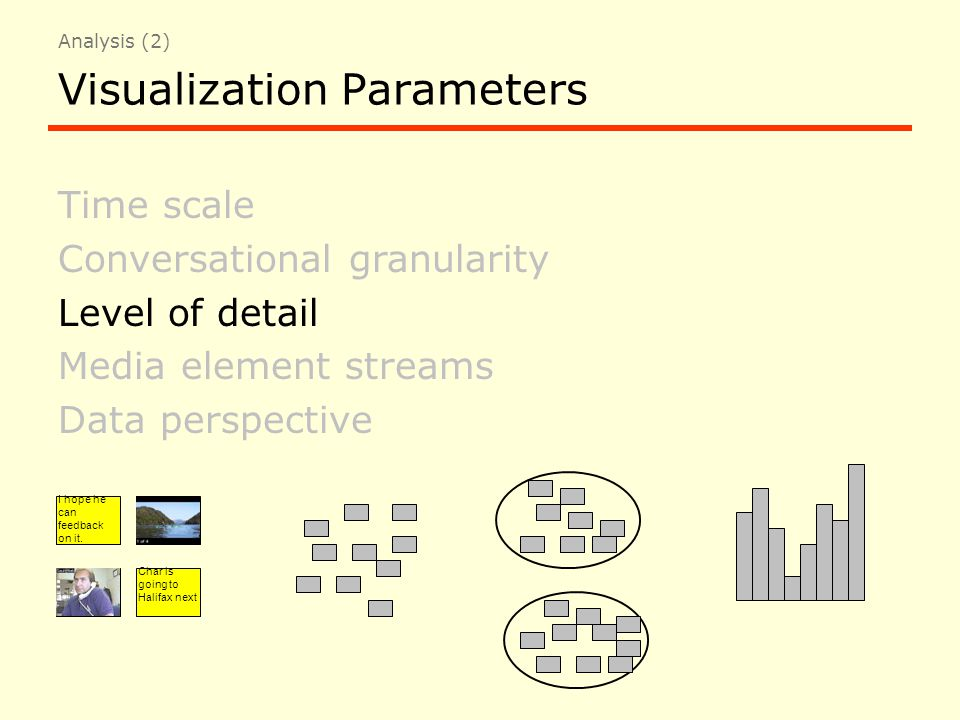 Visualization Parameters Time scale Conversational granularity Level of detail Media element streams Data perspective I hope he can feedback on it.